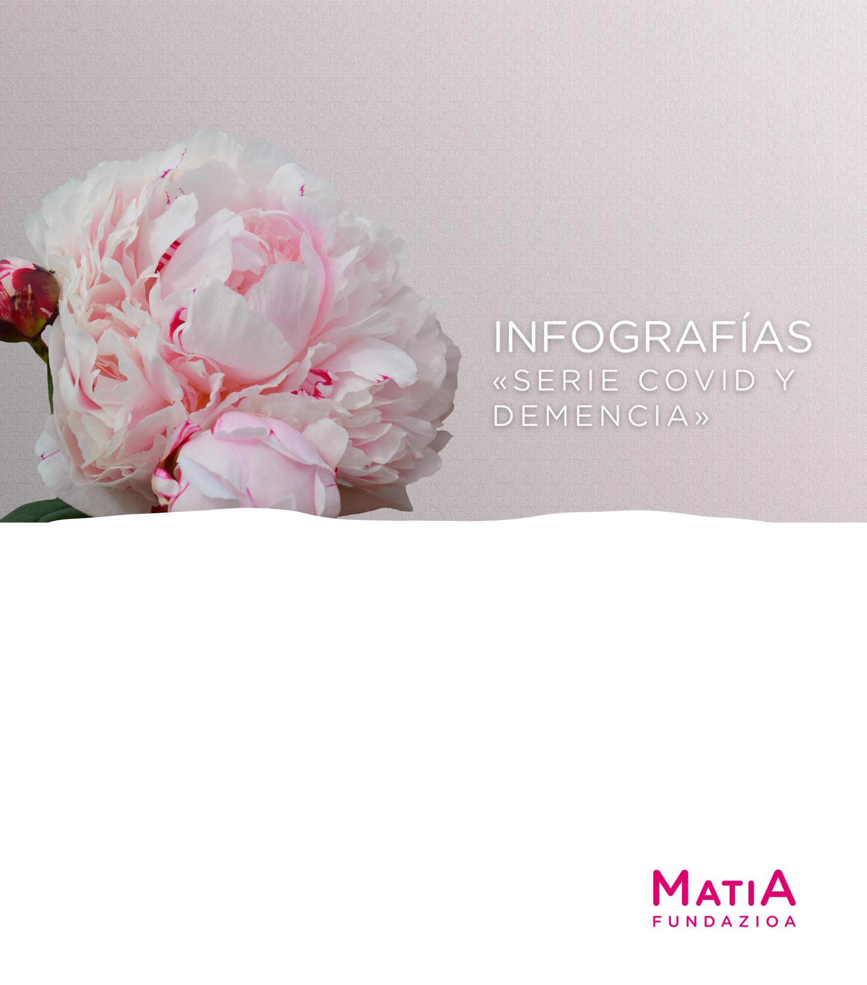 Portada publicación: Infografías. Serie Covid y demencia